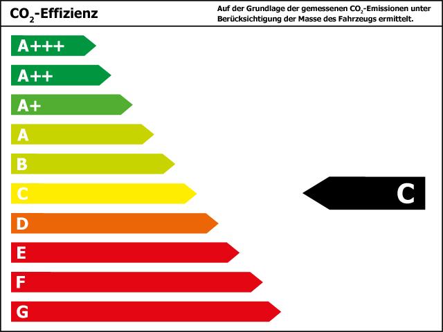 Kia Picanto Dream Team Klima/Sitzheizung/Freisprecheinrichtung, Jahr 2020, Benzin