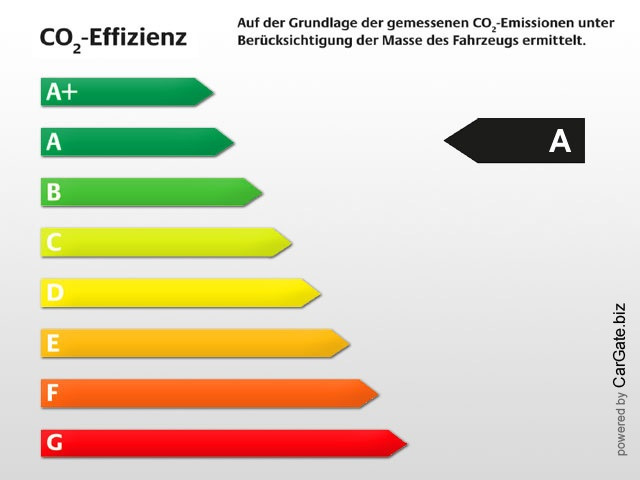 Audi Q2 1,6 TDI Klima PDC+ Sitzhzg. FIS, Jahr 2017, Diesel