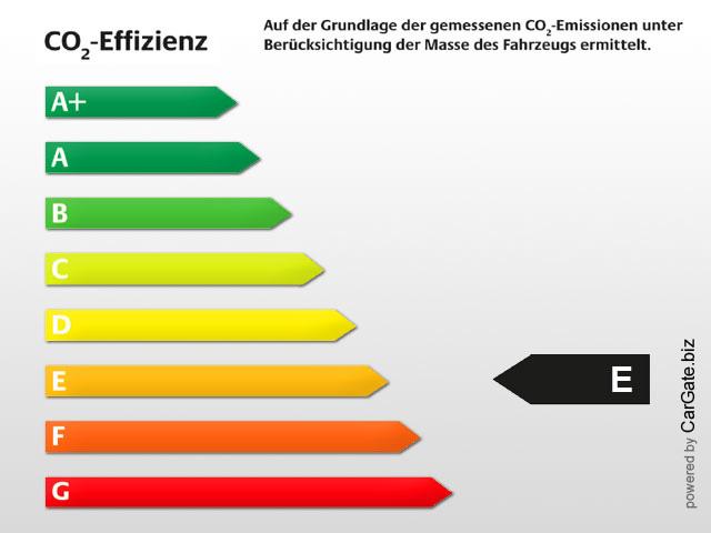 Fiat 500L Cross City 1.4 16V EU6d-T, Jahr 2021, Benzin