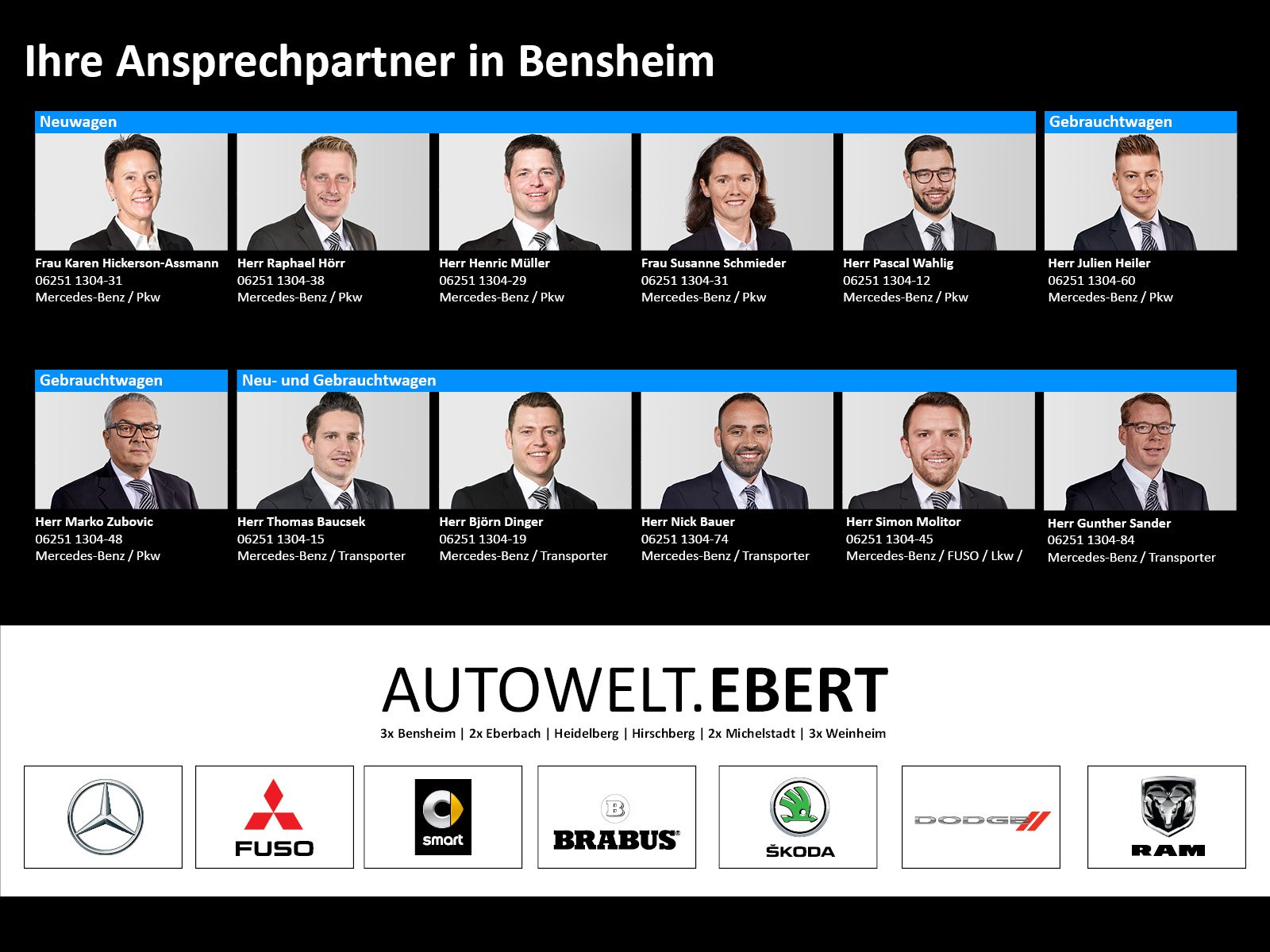 Mercedes-Benz A 220 AMG 4M 7G+NAVI+PSD+RFK+LED+SHZ+NIGHT, Jahr 2017, Benzin