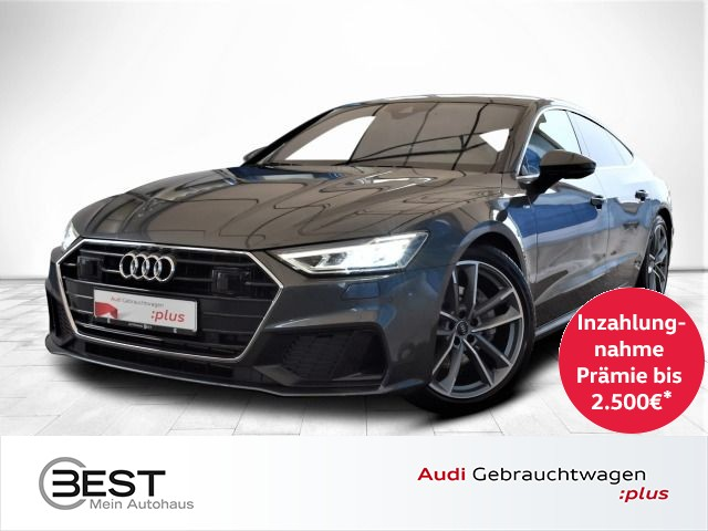 Audi A7 finanzieren