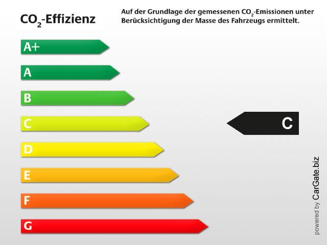 Hyundai Kona Select 2WD 1.0 T-GDI/Klimaanlage/Kollisionswarner, Jahr 2018, Benzin