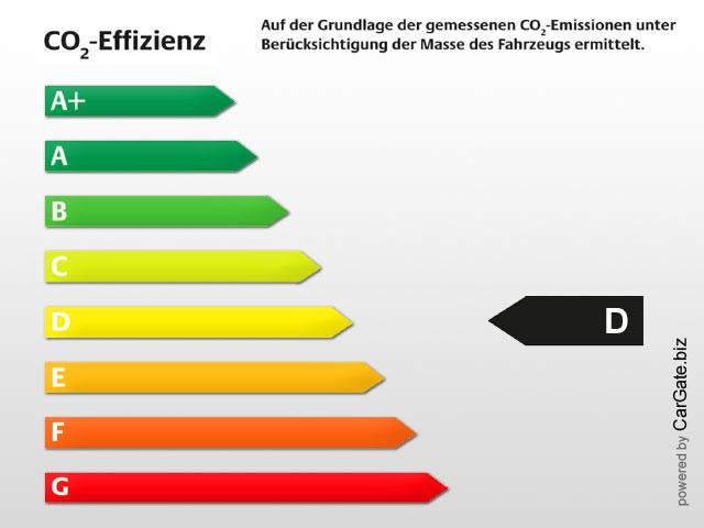Volkswagen T-Roc 2,0 TSI SPORT 4M DSG NAVI LED SHZ PDC DAB, Jahr 2018, Benzin