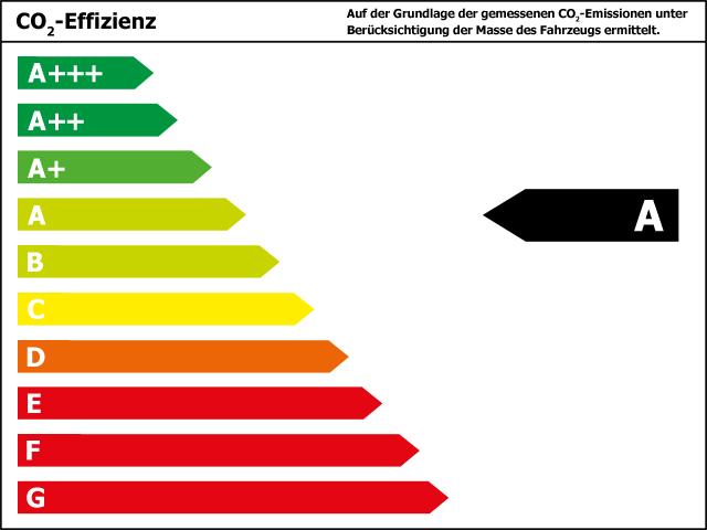 BMW 320 Gran Turismo d Advantage Leder LED Navi Holzausst. El. Heckklappe PDCv+h LED-hinten, Jahr 2018, Diesel